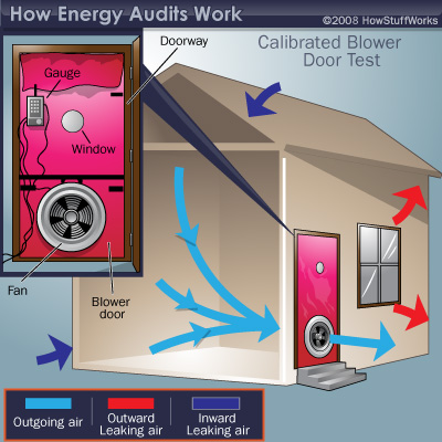 home-energy-audit-3